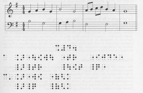an example of music in print and braille